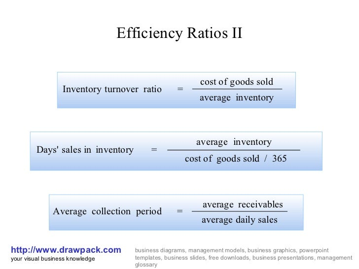 Efficiency ratio ii diagram
