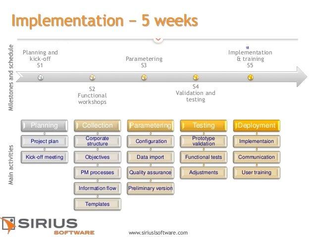 efficient 360  a project management software