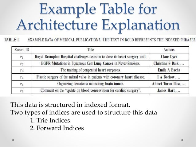 Example Table for Architecture Explanation This data is structured in indexed format. Two types of indices are used to str...