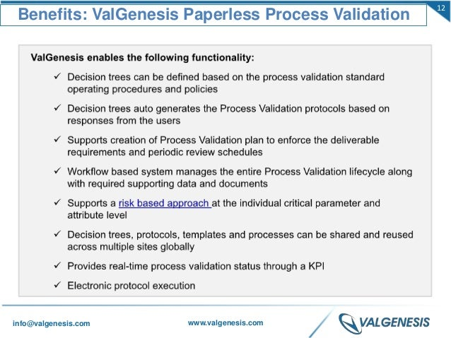 Good Efficient Paperless Process Validation