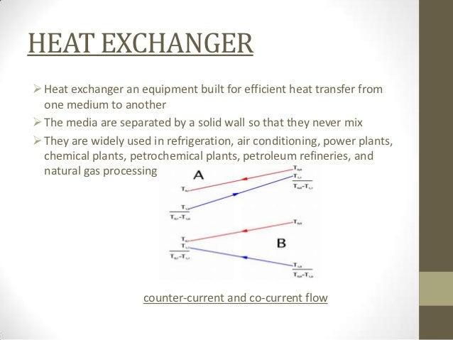 application of counter flow heat exchanger