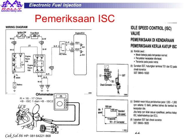 Wiring Diagram Isc Great Corolla