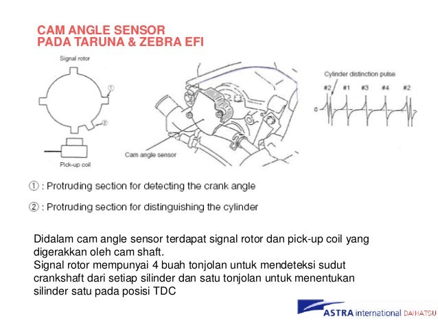 Daihatsu Wiring Schematics on cb radio manuals pdf