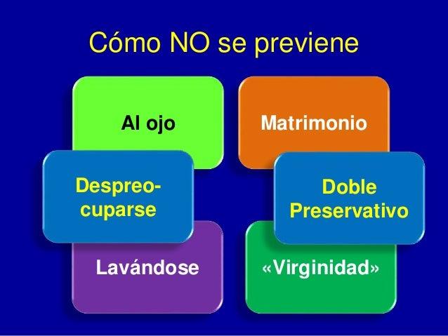 Comparación de la eficacia preservativo para prevenir el VIH
