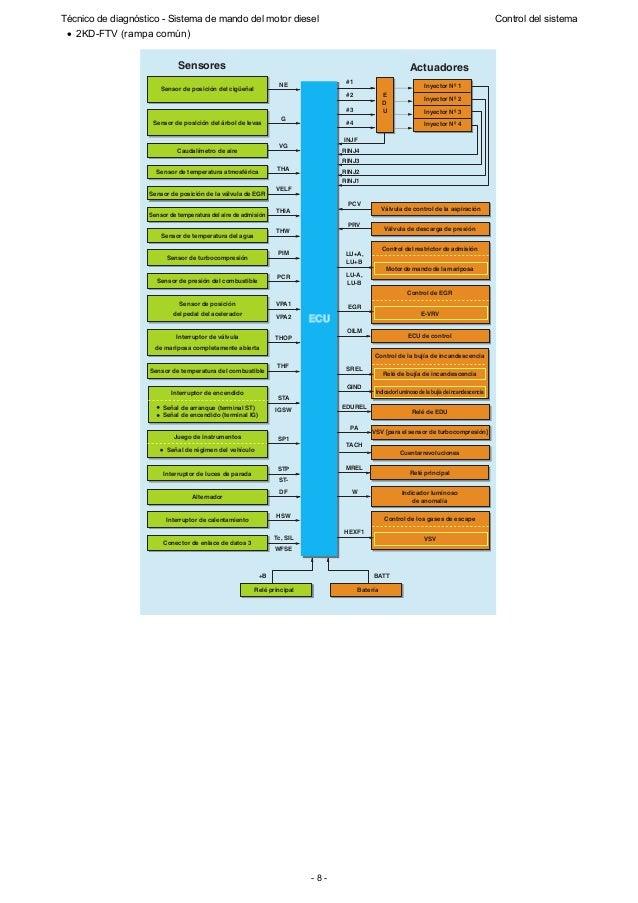 Efi Diesel Diagram Ac
