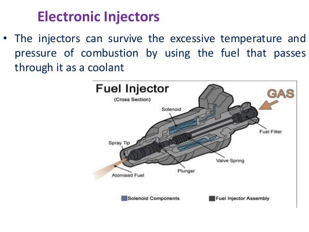 Electronic Fuel Injection System – Diesel Engine Components Diagram Electronic Injection