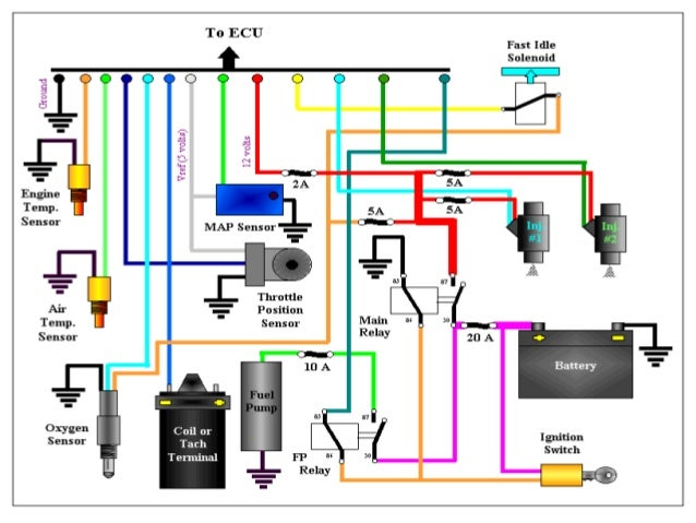electronic fuel injection system rh slideshare net Polaris Sportsman 500 Wiring Diagram Fuel Pump Relay Wiring Diagram
