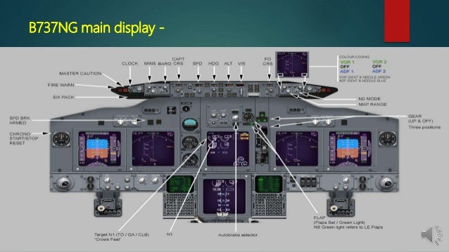 EASA part 66 module exam Module - 5 EFIS(Electronic Flight instrument…