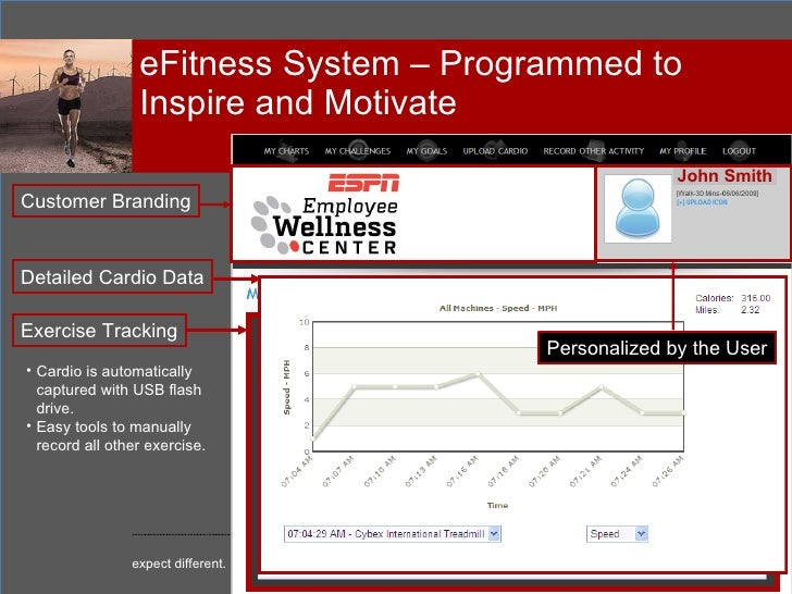 eFitness System – Programmed to Inspire and Motivate Exercise Tracking <ul><li>Cardio is automatically captured with USB f...