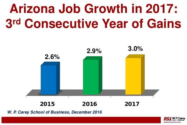 2017 Arizona Economic Update & Outlook