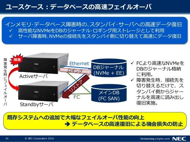 [db tech showcase Tokyo 2016] D13: NVMeフラッシュストレージを用いた高性能高拡張高可用なデータベースシステムの実現方法 ~ExpEther技術の活用~ by日本電気株式会社 星野 智則