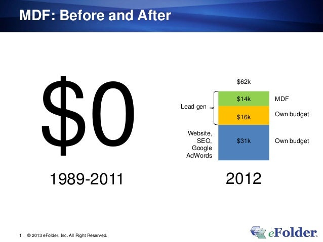 MDF: Before and After                                                            $62k         $0   1989-2011              ...