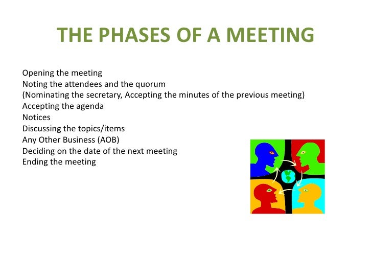 THE PHASES OF A MEETING<br />Opening the meeting<br />Noting the attendees and the quorum <br />(Nominating the secretary,...