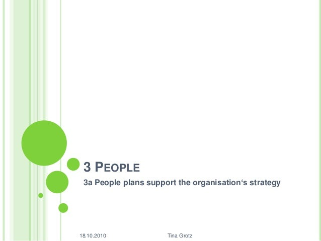 3 PEOPLE 3a People plans support the organisation's strategy 18.10.2010 Tina Grotz