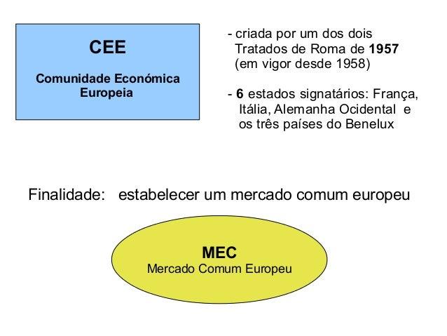 - criada por um dos dois       CEE                  Tratados de Roma de 1957                            (em vigor desde 19...