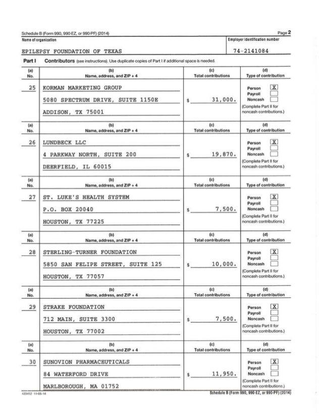 EFTX 2014 form 990