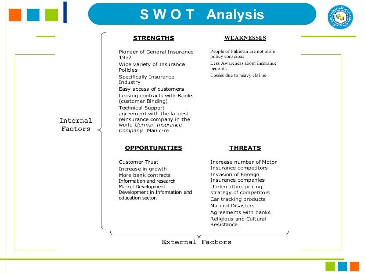 swot analysis of pakistan railway Powerpoint presentation: overview of pakistan railway's overall impact of pakistan railway's swot analysis factors those decreases productivity how to achieve.