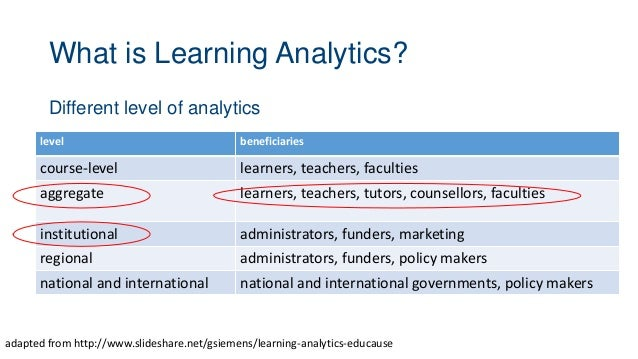 What is Learning Analytics? Different level of analytics adapted from http://www.slideshare.net/gsiemens/learning-analytic...