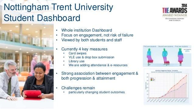 Nottingham Trent University Student Dashboard • Whole institution Dashboard • Focus on engagement, not risk of failure • V...