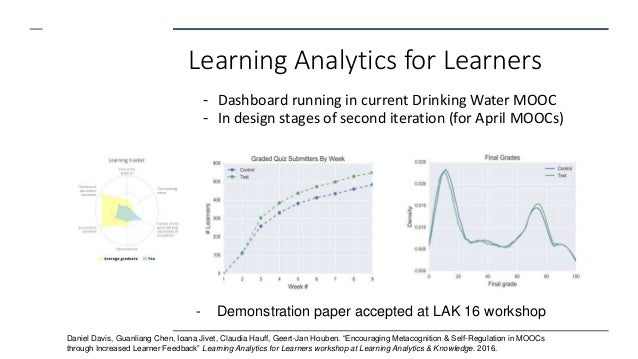 Using learning analytics to improve student transition into