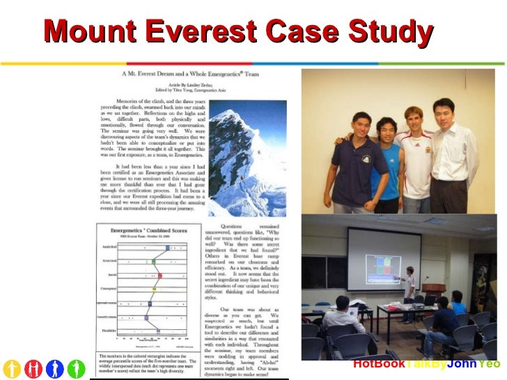 "mount everest case study Case study analysis of mount everest-1996 mountains are not molehills scot crenshaw, ph - mt everest case study essay introduction d d nicie murphy, ph d michael sturdivant harding university abstract if mount everest were an empire, its motto would undoubtedly be ""i shall not be conquered."