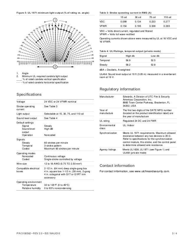 edwards signaling eg1rcvm installation manual 3 638?cb=1432655082 edwards signaling eg1r cvm installation manual siga cc1s wiring diagram at webbmarketing.co