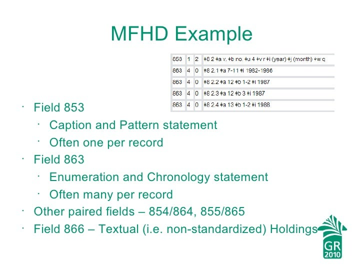 MFHD Example <ul><li>Field 853 </li></ul><ul><ul><li>Caption and Pattern statement </li></ul></ul><ul><ul><li>Often one pe...