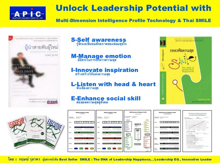 Unlock Leadership Potential with     APICAP    iC  Asia Pacific Innovation Center Co., Ltd.                               ...