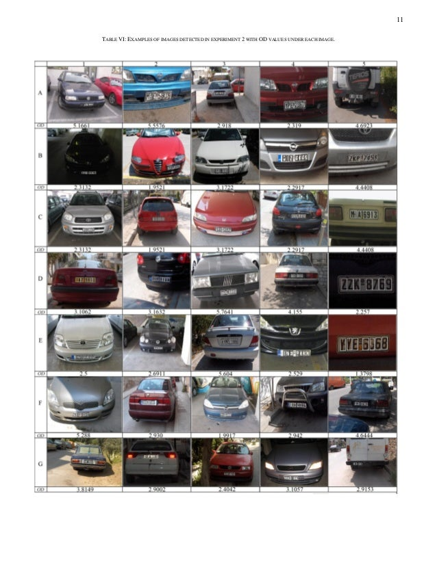 11 TABLE VI: EXAMPLES OF IMAGES DETECTED IN EXPERIMENT 2 WITH OD VALUES UNDER EACH IMAGE.