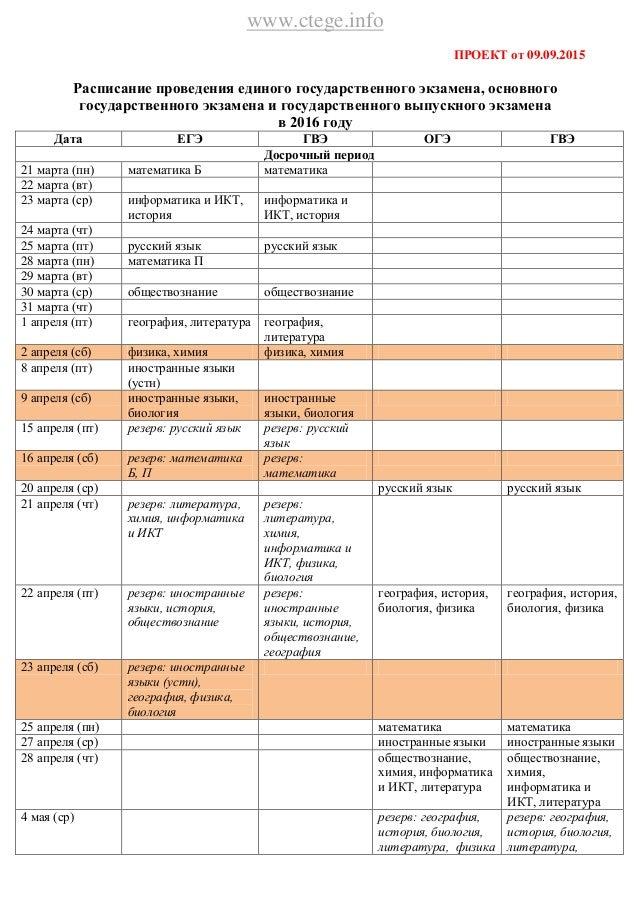 www.ctege.info ПРОЕКТ от 09.09.2015 Расписание проведения единого государственного экзамена, основного государственного эк...