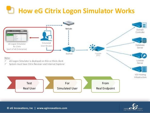eG Enterprise Logon Simulator for Citrix XenApp & XenDesktop