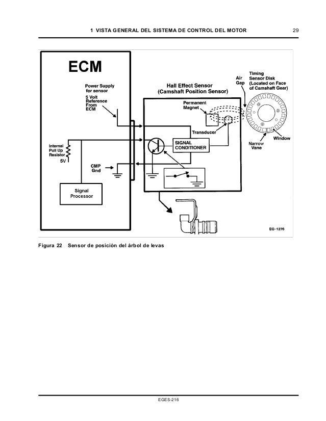 Eges 216 manual de diagnósticos y localización de fallas