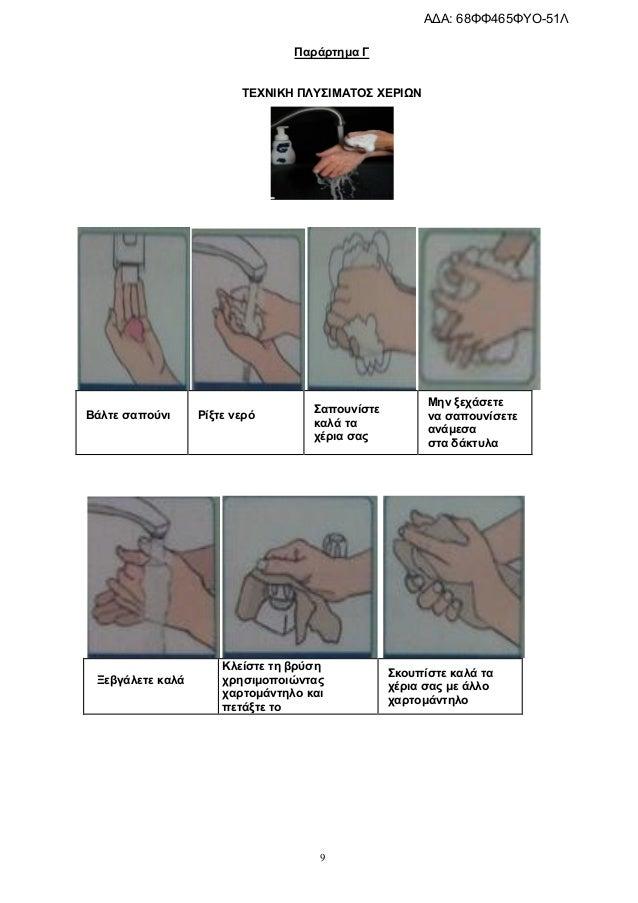 9 Παράρτημα Γ ΤΕΧΝΙΚΗ ΠΛΥΣΙΜΑΤΟΣ ΧΕΡΙΩΝ Βάλτε σαπούνι Ρίξτε νερό Σαπουνίστε καλά τα χέρια σας Μην ξεχάσετε να σαπουνίσετε ...