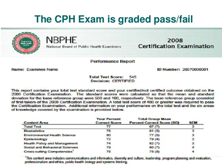 Cph Credential For Public Health Professionals