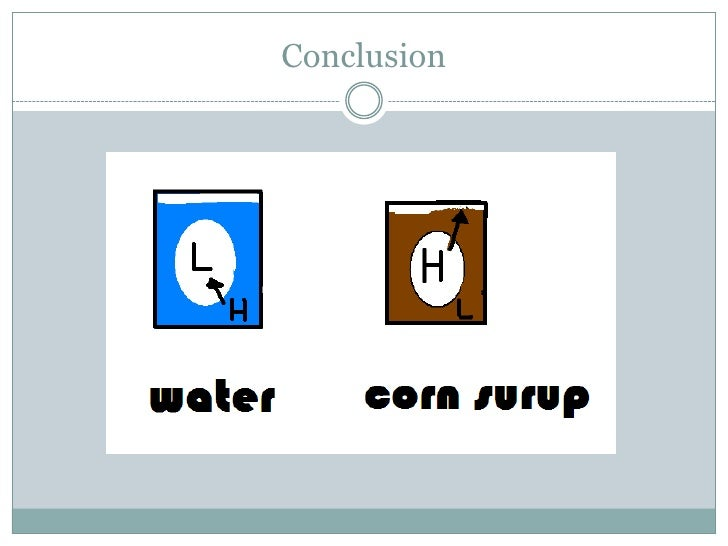 osmosis eggs conclusion They ate turtle eggs and drank  osmosis is the diffusion of water through a  explain how your data and observations support this conclusion 3 was the.