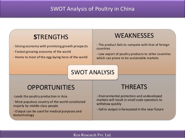"swot analysis brazilian market Wiseguyreportscom publish a new market research report on -""peer-to-peer lending in brazil market 2017 –swot analysis,emerging market strategies & industry overview"" the peer-to-peer."