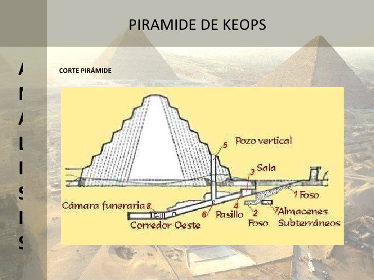 Egipto for Interior piramide keops