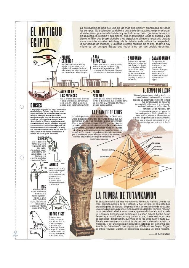 Egipto dioses - keops y tutankamon