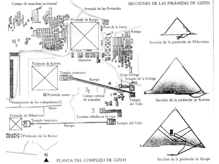 Arte del antiguo Egipto: Arquitectura