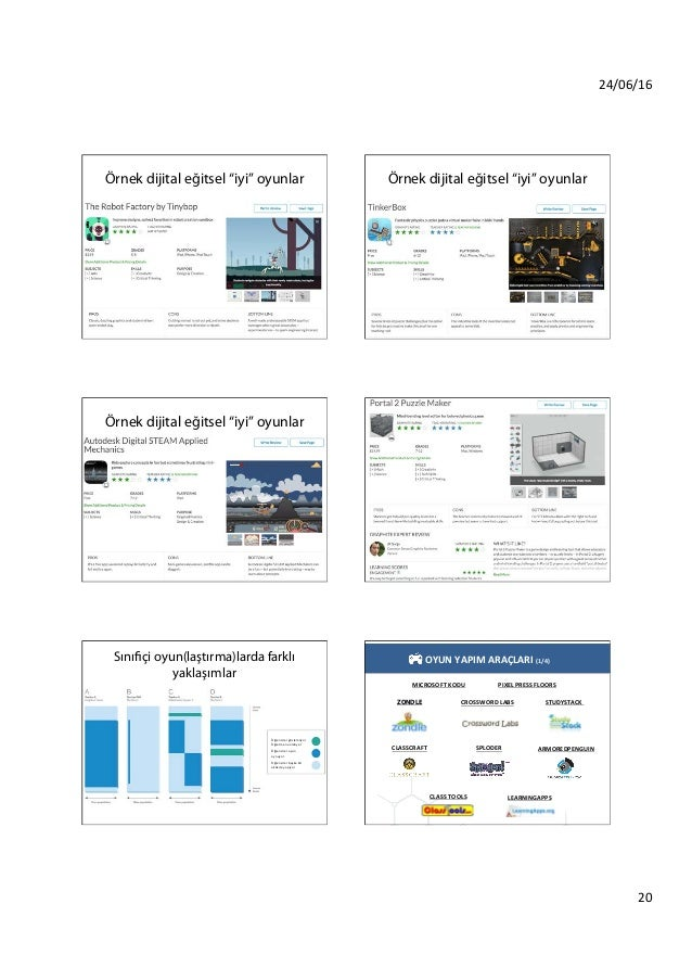 """24/06/16 20 Örnek dijital eğitsel """"iyi"""" oyunlar Örnek dijital eğitsel """"iyi"""" oyunlar Örnek dijital eğitsel """"iyi"""" oyunlar ..."""