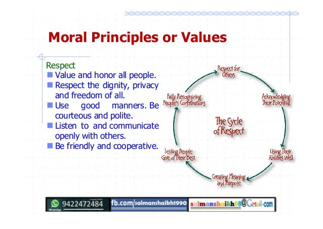 Article on moral values