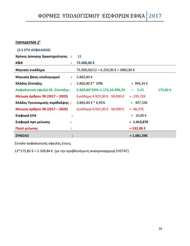 ΦΟΡΜΕΣ ΥΠΟΛΟΓΙΣΜΟΥ ΕΙΣΦΟΡΩΝ ΕΦΚΑ 2017 16 Σύνολο ασφαλιστικής οφειλής έτους: 12*175,82 € = 2.109,84 € (με την προβλεπόμενη ...