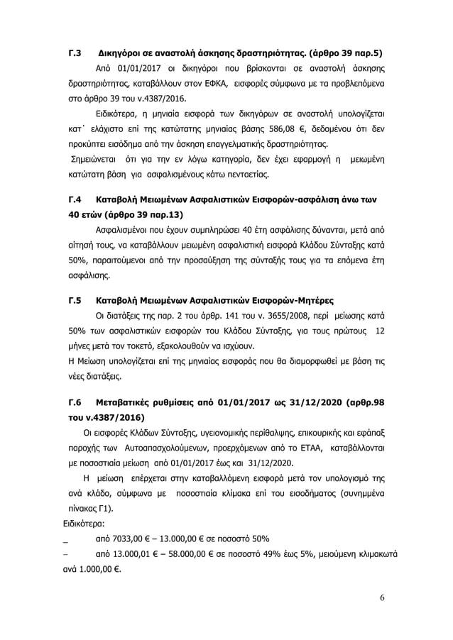6 Γ.3 Δικηγόροι σε αναστολή άσκησης δραστηριότητας. (άρθρο 39 παρ.5) Από 01/01/2017 οι δικηγόροι που βρίσκονται σε αναστολ...