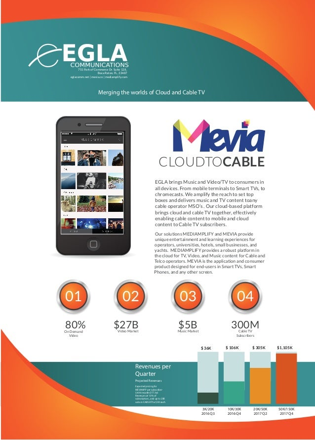 CLOUDTOCABLE EGLA brings Music and Video/TV to consumers in all devices. From mobile terminals to Smart TVs, to chromecast...