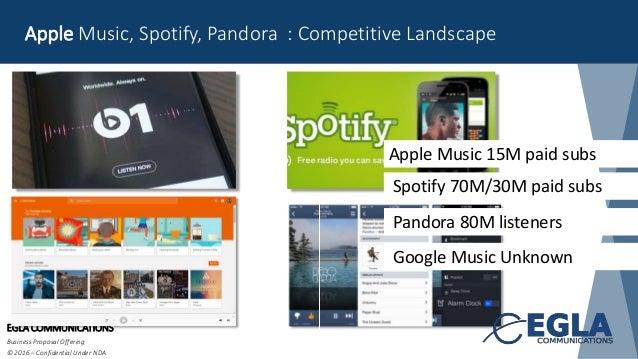 Apple Music, Spotify, Pandora : Competitive Landscape EGLA COMMUNICATIONS Business Proposal Offering © 2016 – Confidential...