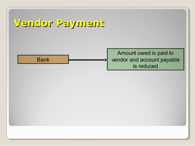 sap how to create vendor payment document for check conversion