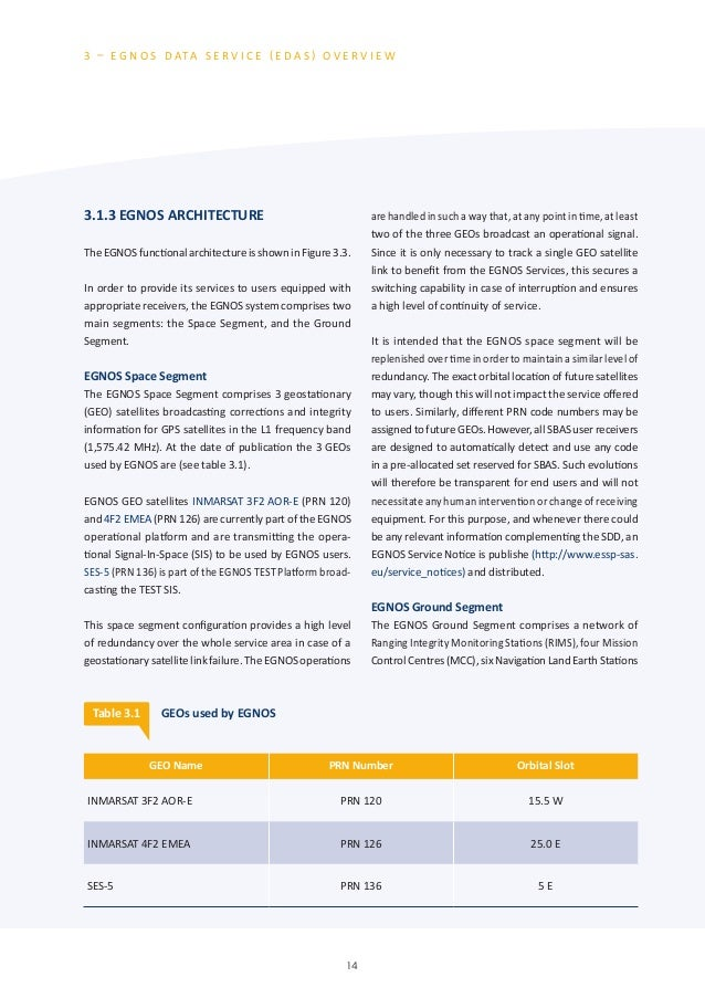 EGNOS Data Access Service (EDAS) v2 1