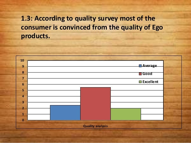 1.4: According to innovative verities survey most      of the consumer is convinced from the           innovations of Ego ...