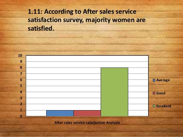 1.12: According to Stitching QualitySurvey, majority working women are satisfied.10987                                    ...