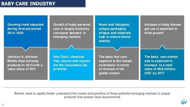 social media marketing for skin care